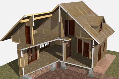 Строительство зданий на основе стеновых SIP панелей в Стерлитамаке